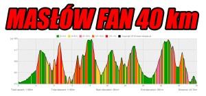fan_wykres