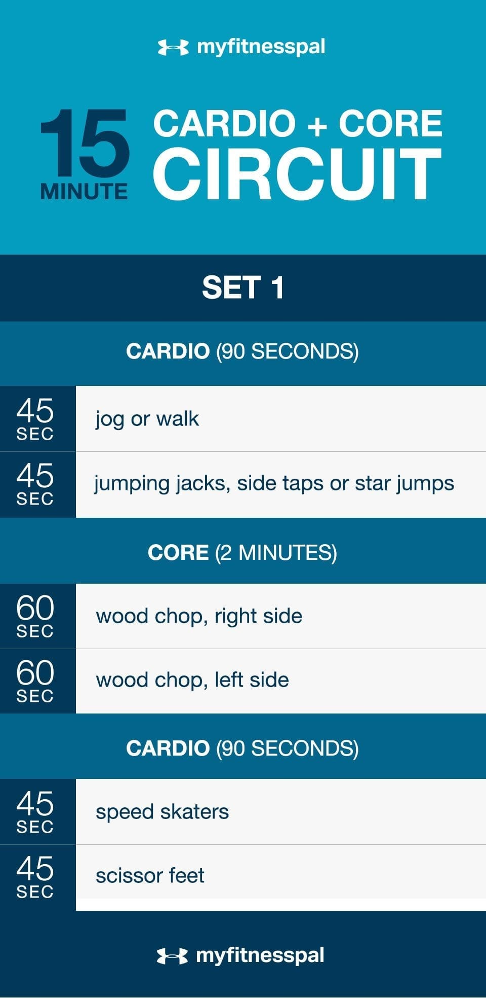 MFP_15minuteCoreCardio_Set1