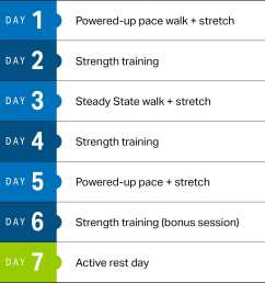 while this is a walking plan we recommend including additional strength and flexibility sessions to boost the body shaping and weight loss benefits of this  [ 1504 x 1551 Pixel ]