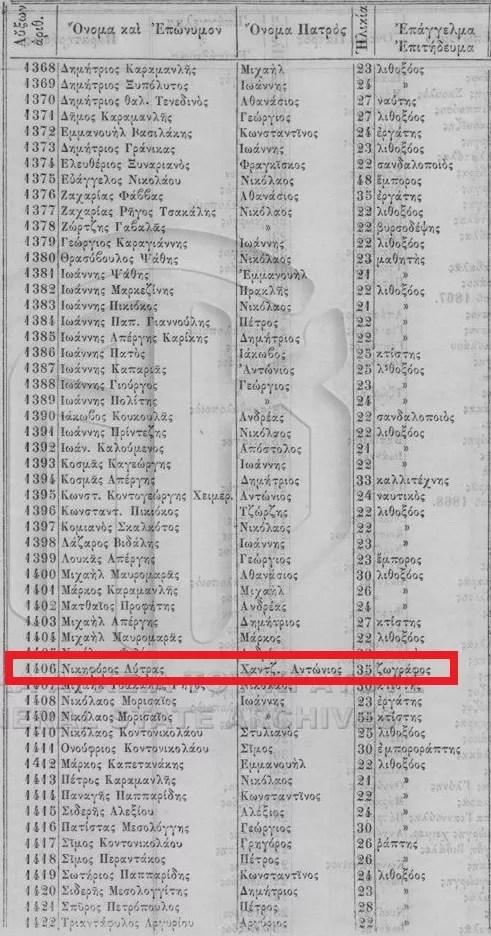 Voter registration record for Nikiforos Lytras [Credit: MyHeritage Greece, Electoral Rolls 1863–1924]