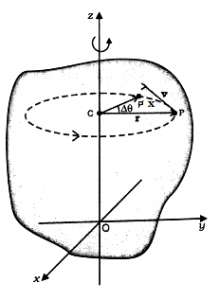 Angular Velocity and its relation with linear velocity