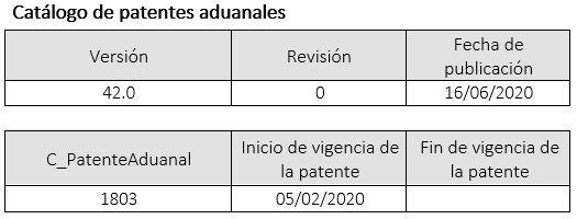 actualizacion_cat_PatenteAduanal_16062020