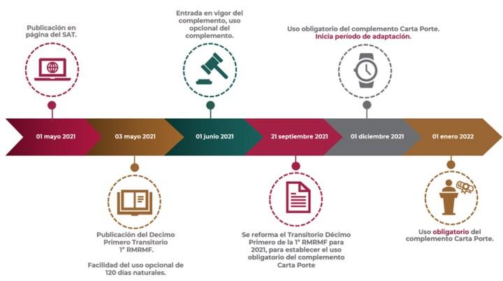 calendario_complemento_carta_porte_sat_mysuite