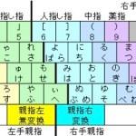 日本語入力速度が5倍になる親指シフト入力をはじめてみることにした