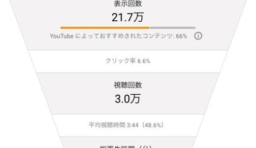 なかちょんチャンネル2018年11月のYouTubeアナリティクス振り返りと目指せ銀の盾プロジェクト