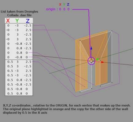 SL Physics Model Problem