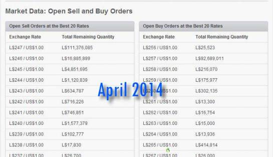 Buy Sell Orders April 2014