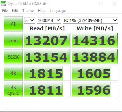 RAM Disk Performance - New Computer