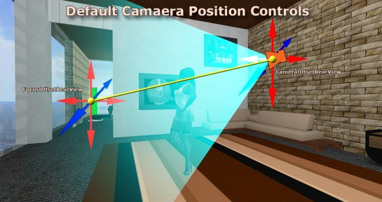 Default Camera Position Controls