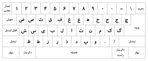 صفحه کلید استاندارد فارسی ۹۱۴۷