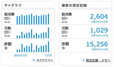 activity_141115