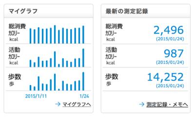 activity_150124