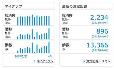 activity_150404