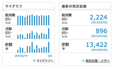 activity_150502