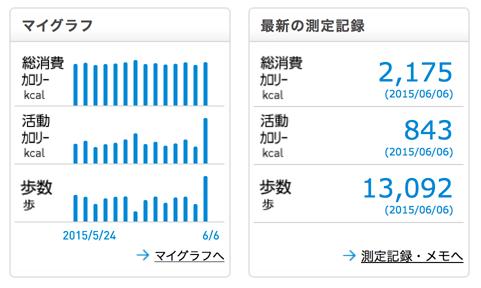 activity_150606