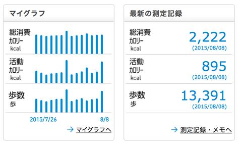 activity_150808