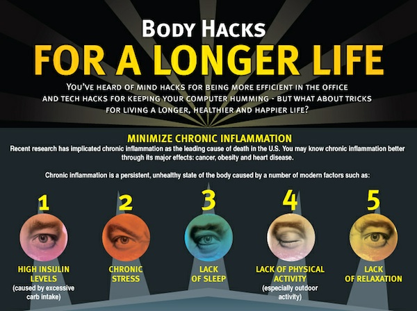 Body Hacks For A Longer Life  National Geographic Blog