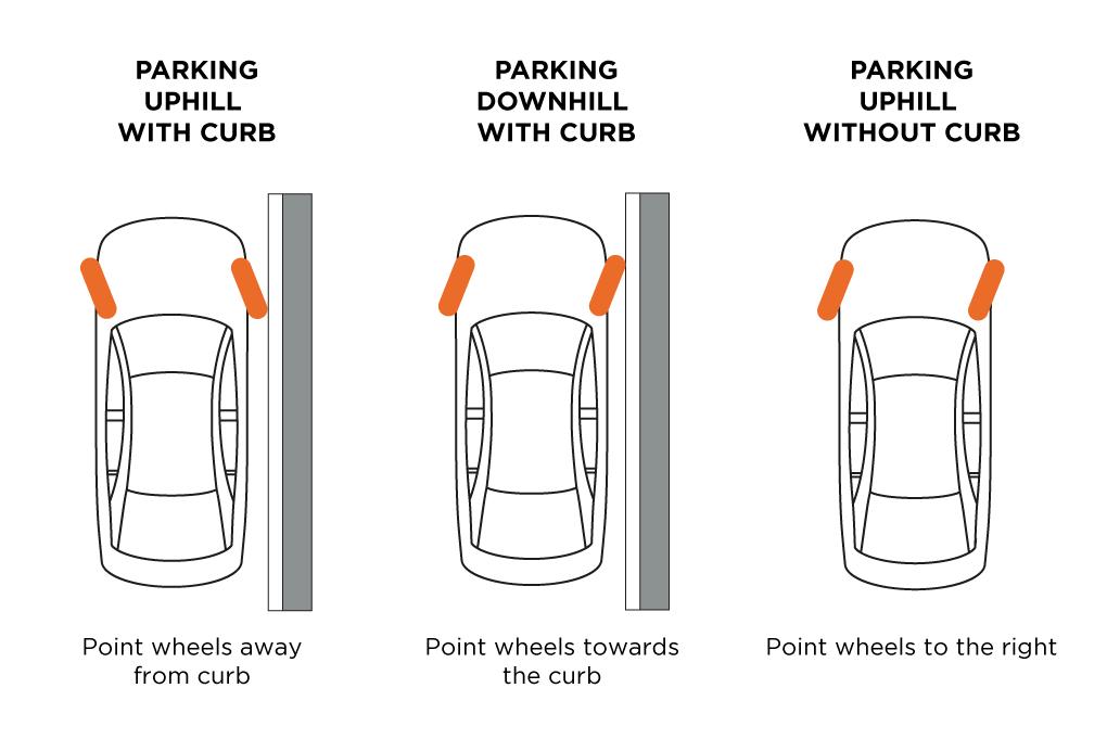 Creative Car Hacks Part 3: Driving, Parking & More