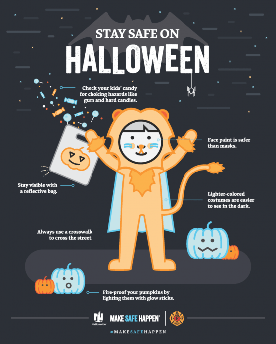 MSH Halloween Infographic NEW