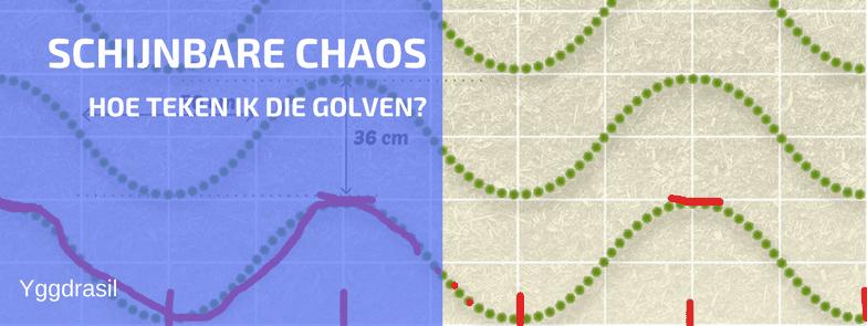 Hoe Tekenen Ik de Schema's uit de Schijnbare Chaos?