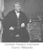 Christian-Friedrich-Schonbein