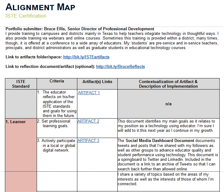 ISTE Alignment Map