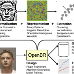 オープンソースの顔認識フレームワーク『OpenBR』