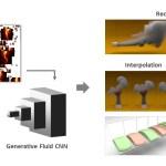 『Deep Fluids』流体シミュレーションをディープラーニングで近似する