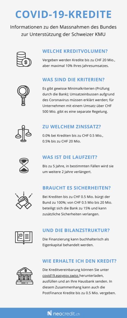COVID-19-Kredite_Infografik