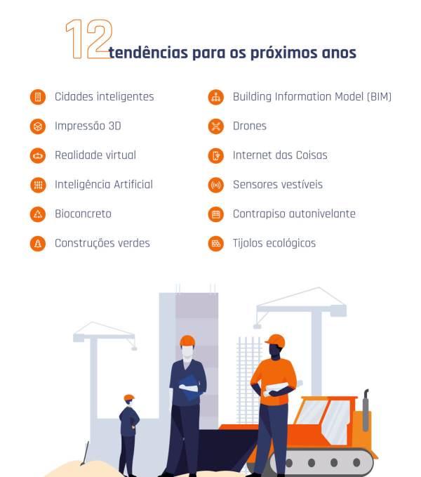Imagem04 Novidades Construção Civil 12 Tendências