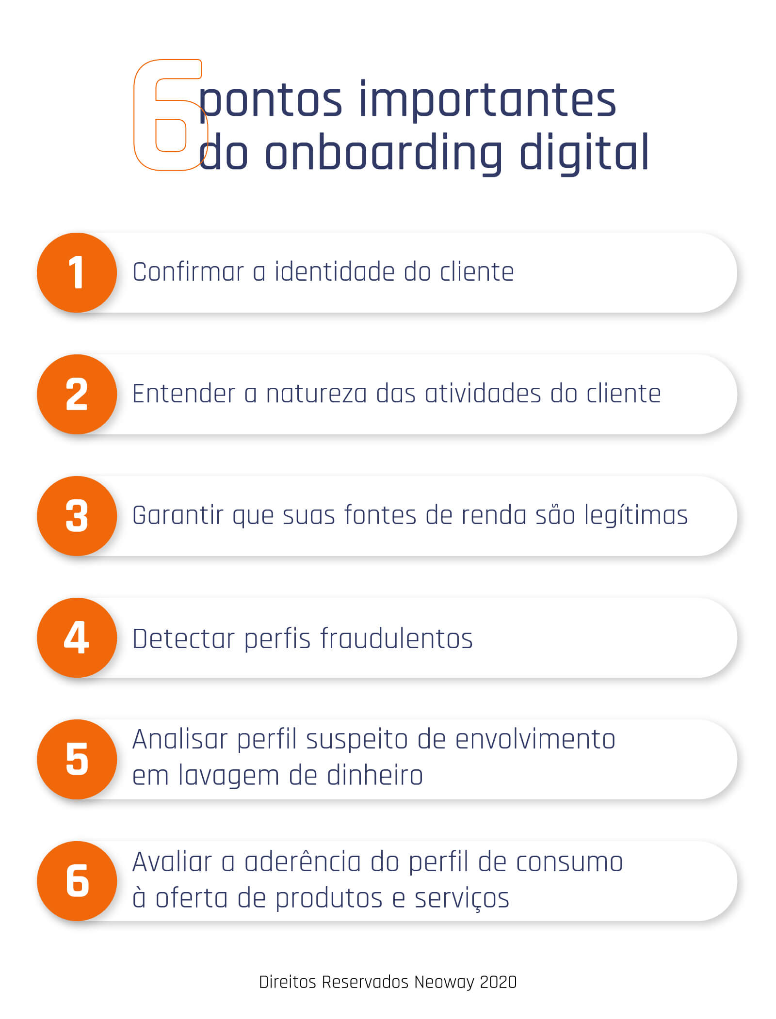 importancia do compliance processo onboarding