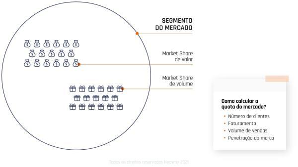 Market Share Como Calcular A Quota Do Mercado Min 1024x577