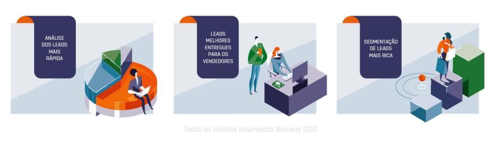 Principais Vantagens De Usar Lead Scoring Na Sua Empresa 100 Min 1024x294