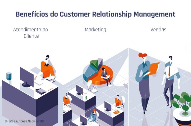 Imagem02 Beneficios Customer Relationship Management 1024x675