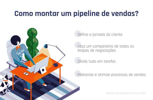 Pipeline de Vendas: Como aumentar o número de vendas