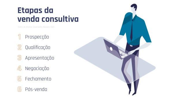 Conheca As Etapas De Uma Venda Consultiva Min 1024x589