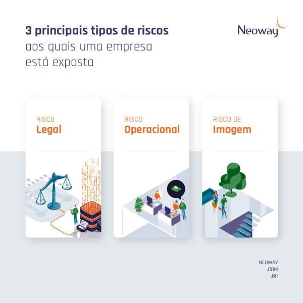 3 Principais Tipos De Riscos Aos Quais Uma Empresa Esta Exposta Min 1 1 1024x1024