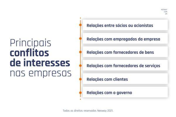 Principais Conflitos De Interesses Nas Empresas 1024x683