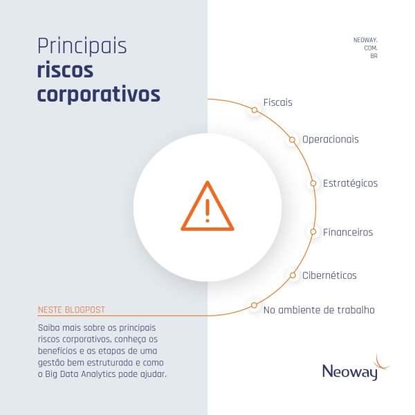 Principais Riscos Corporativos Min 1024x1024