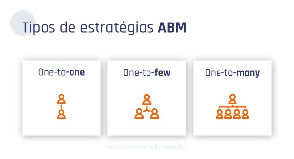 Tipos De Estrategias Abm 1024x555