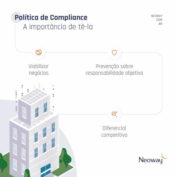 Qual A Importancia De Ter Uma Politica De Compliance 1024x1024