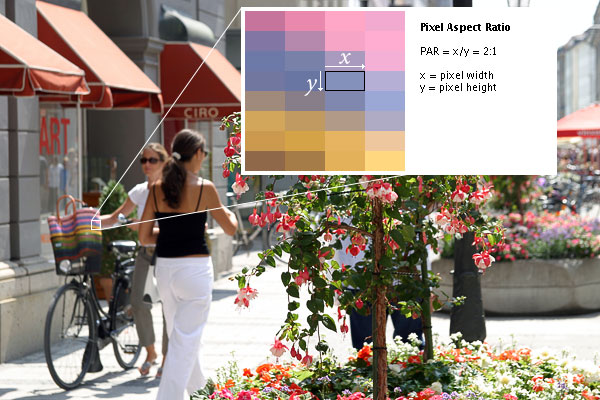 A Look at the Most Common Aspect Ratios