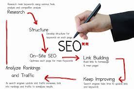 SEO Cameroon: SEO Services in Cameroon