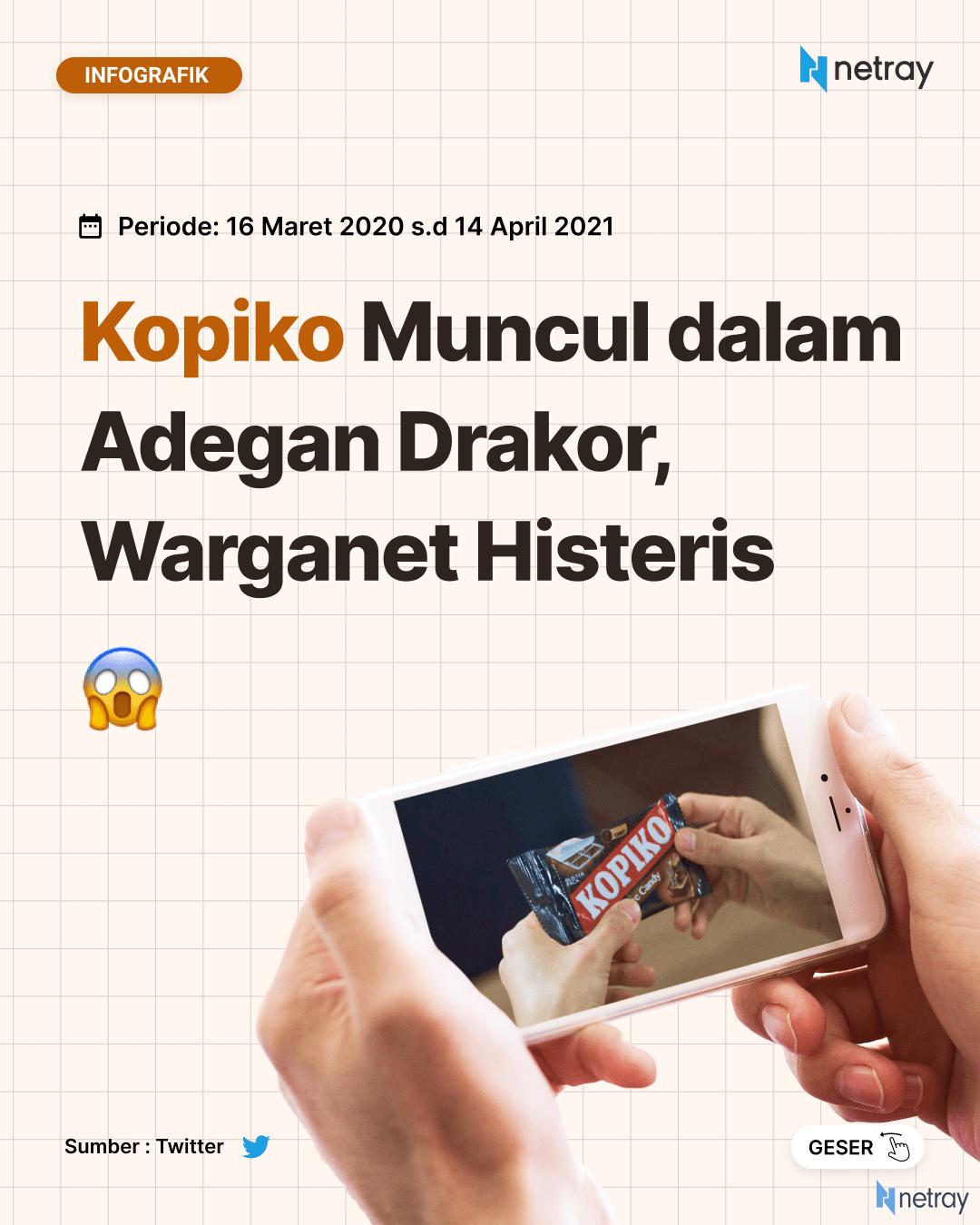 Kopiko Muncul Dalam Adegan Drakor, Warganet Histeris