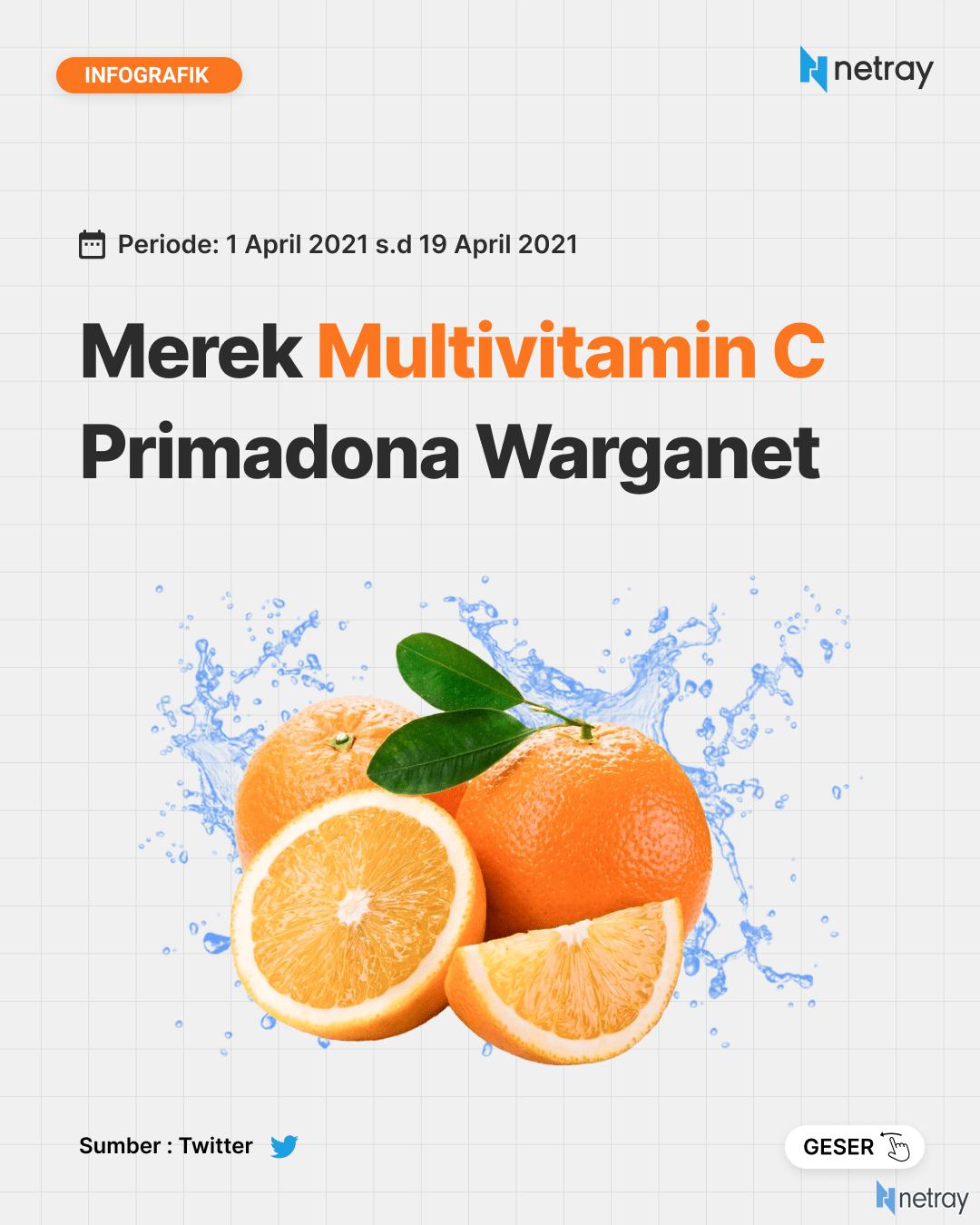 Merek Multivitamin C Primadona Warganet