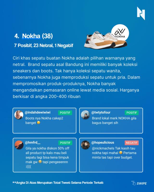 4. Nokha