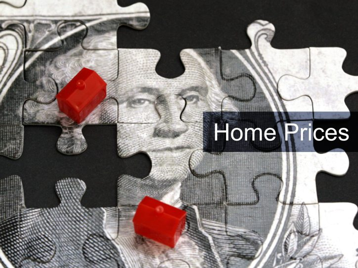 Portsmouth NH Homes Sales puzzle