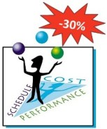 project management online christmas discount 2011