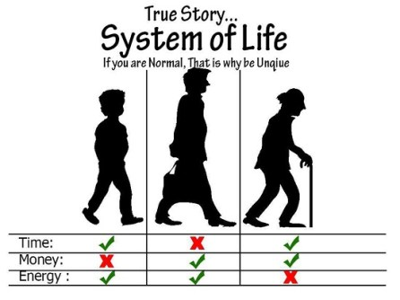 System Of life