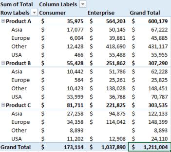 сортиране в Excel 2